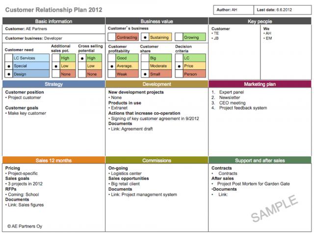 Plan sample