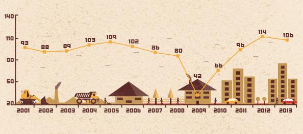 infographic-2013-07-30