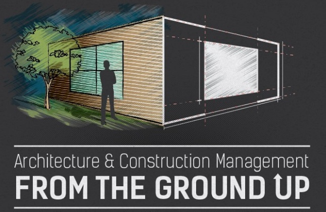 Architecture and Construction Management - Infographic - AEC Business