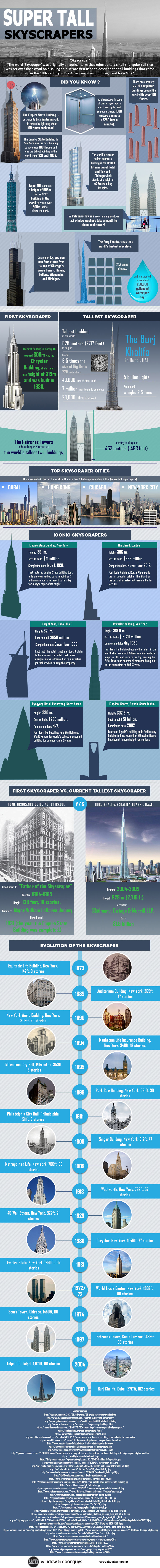 Tall_Skycrapers