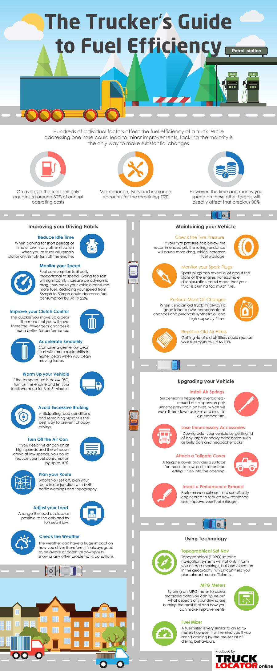 Fuel-Efficiency-Infographic-Trucklocator