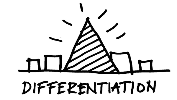 thought-leadership-differentiation