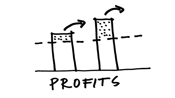 thought-leadership-profits