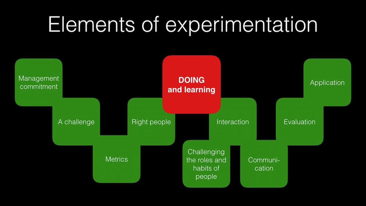 Culture-of-experimentation-012