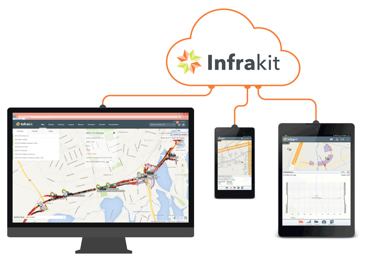 infrakit-cloud