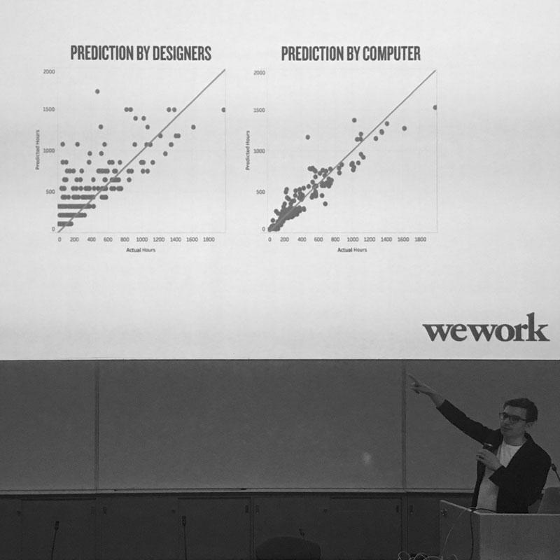 wework-chart