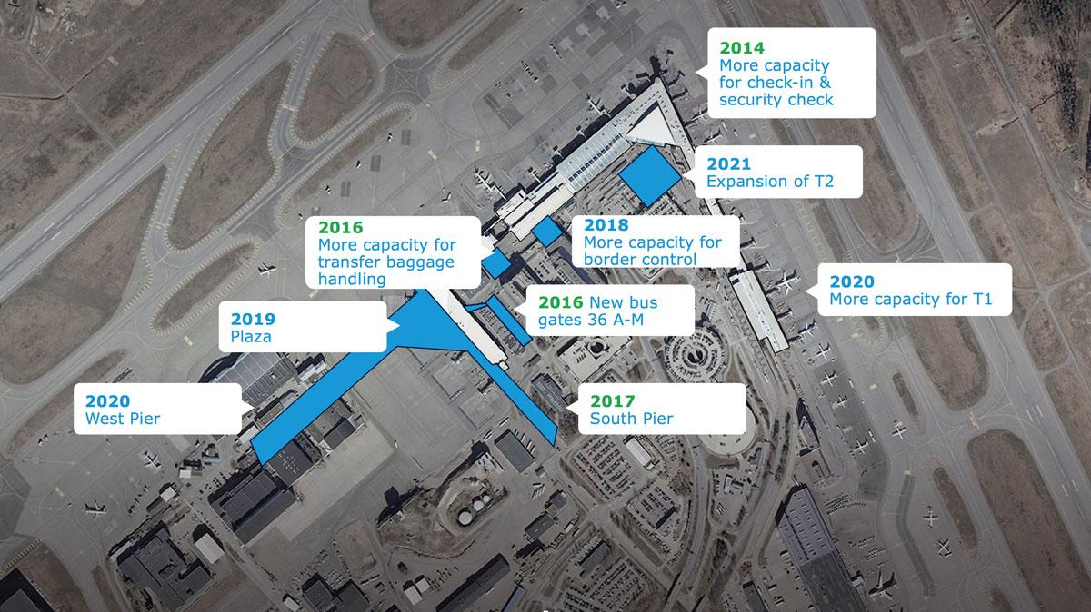 Helsinki Airport Plan